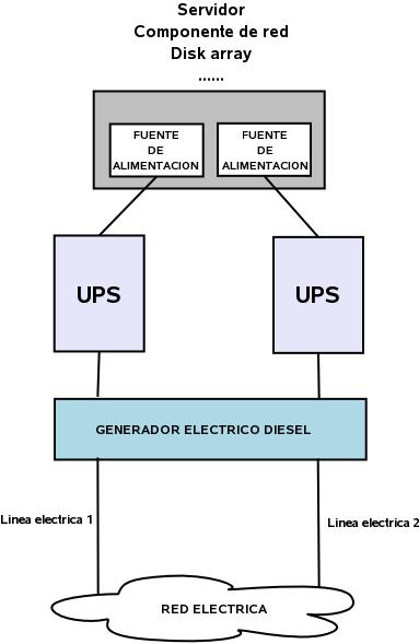 electricidad_redundante.png